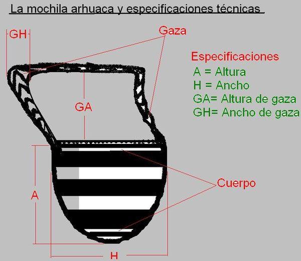 Tamaño ideal para una mochila Arhuaca